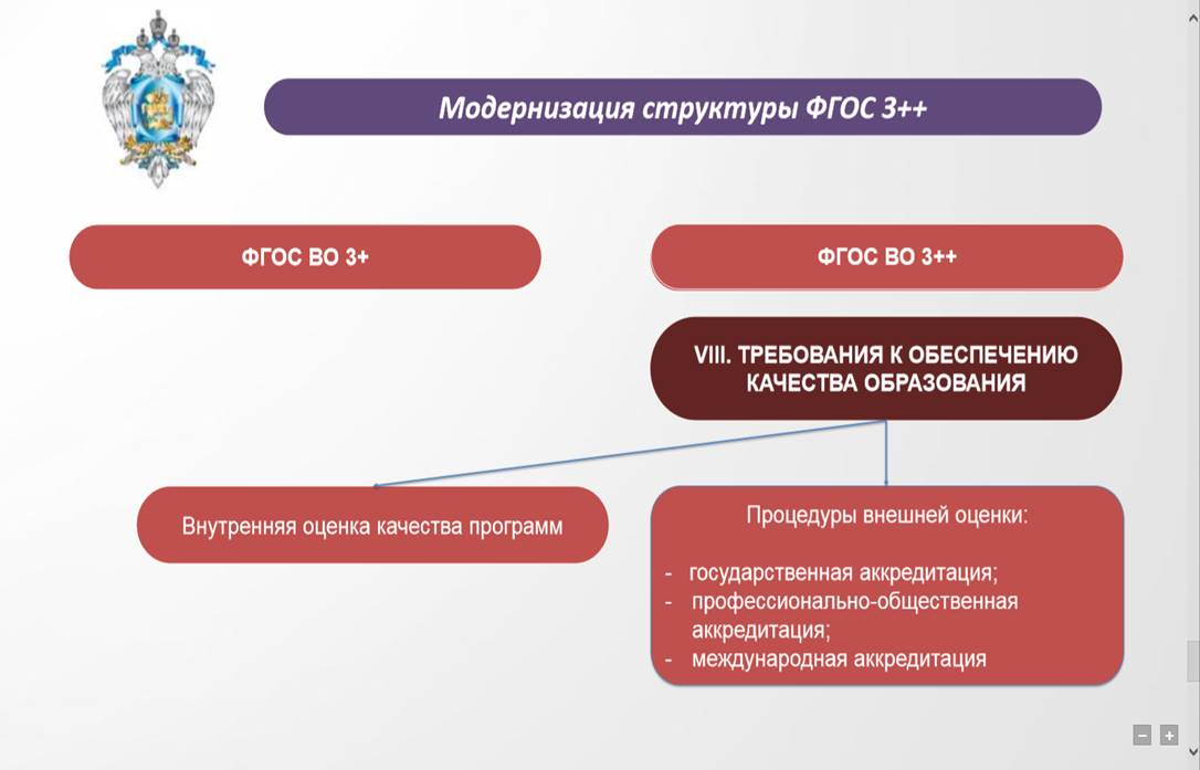 modernizaciya-struktury